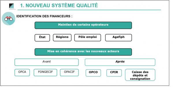 1 webinar agefos pme nouveau systeme qualite 03 07 2019