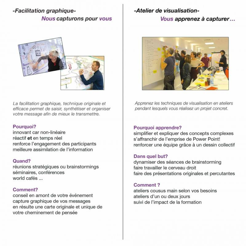Facilitation graphique spformation