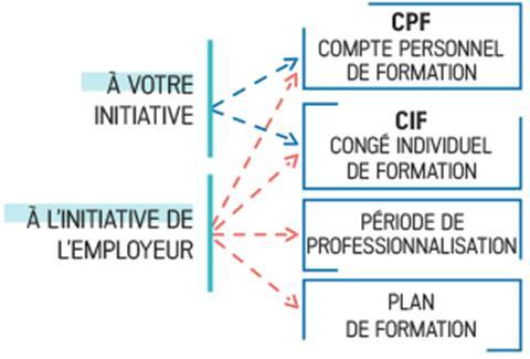 Image cpf