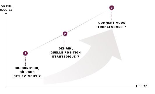 sp-formation-conseil-en-developpement-1.jpg