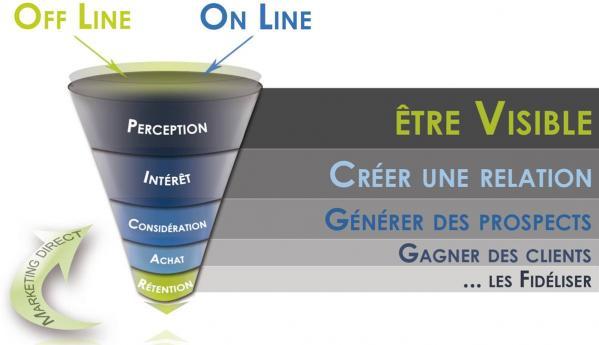 webmarketing-arnaud-lesny-sp-formation-conseil-jpg-1.jpg