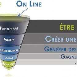 Formation internet & webmarketing
